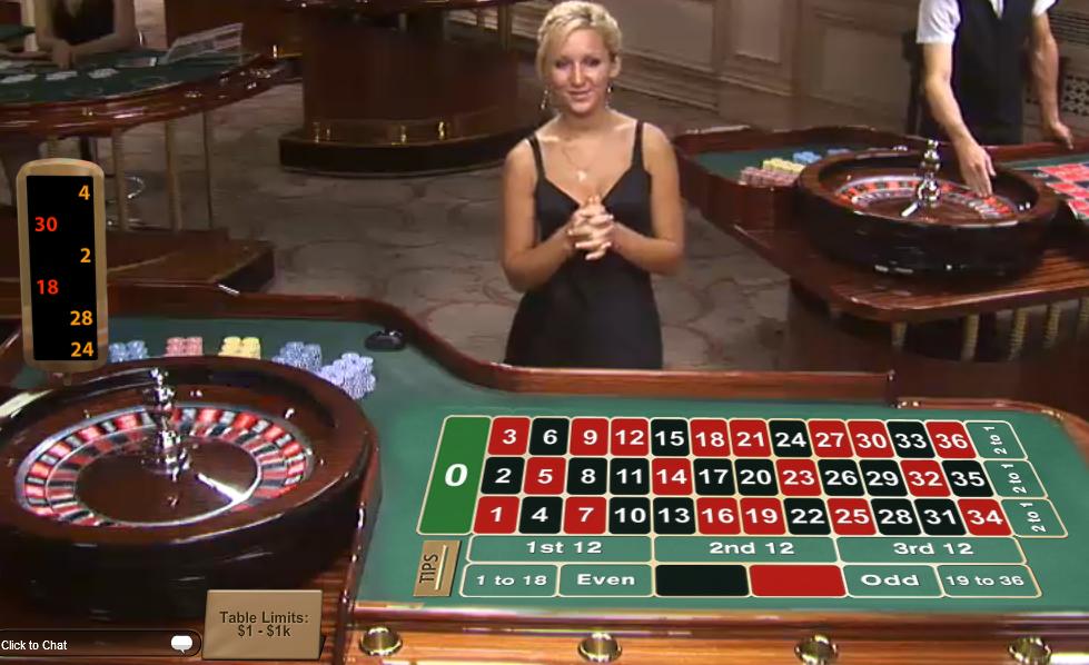 rulet tabla online casino